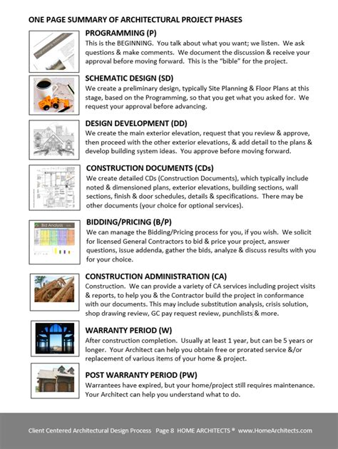 architectural design brief questions chief architect home design software sles gallery