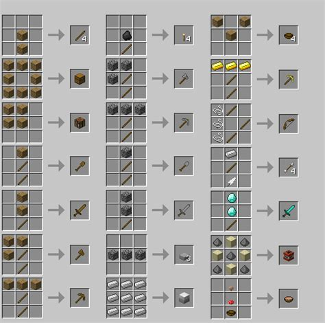 crafting for crafting guide minecraft best top wallpapers