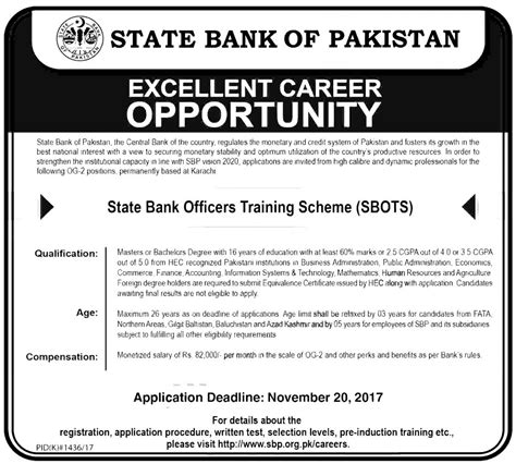 Salary After Bba And Mba In Usa by Bank In Pakistan After Bba And Mba Degree Bachelor Of