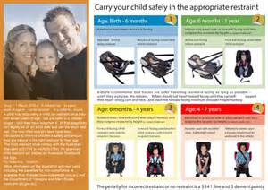 Car Rental Age Restrictions Australia For Car Seats In Queensland For Babies Brisbane