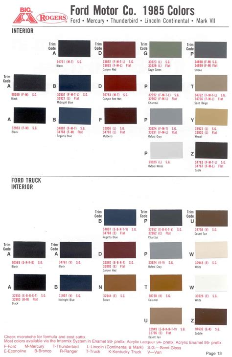 kirker paint color chart autos post