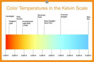 led color temperature led color temperature kelvin scale
