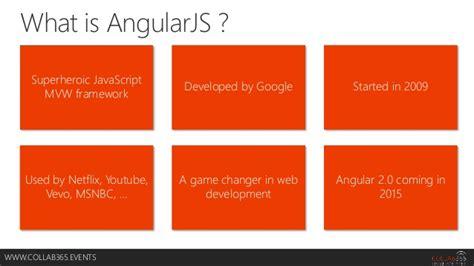 pattern matching in angularjs collab365 angularjs office 365 unified api a match