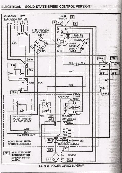 Ezgo Golf Cart Parts Diagram 1971 Downloaddescargar Com