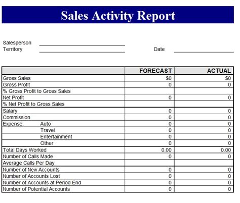 sales revenue report template free formats excel word