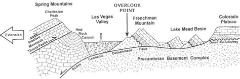sand dune cross section thunderbolts forum view topic are mountains the result