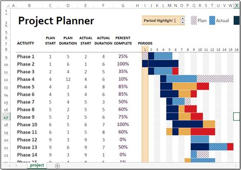gantt project planner excel template excel enthusiasts june 2014