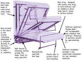 how to build a murphy bed free plans build murphy bed free plans diy pdf table plan blackboard