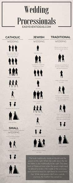 Wedding Ceremony Processional Order by Wedding Processional Order Wedding Ceremony Order