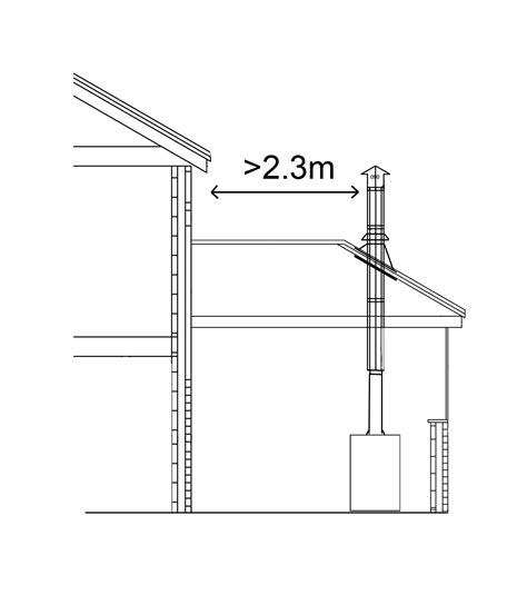 Chimney Height On Single Storey Extension - wood burning stove conservatory regulations cool rooms