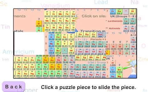 Periodic Table Puzzle by Periodic Table Puzzle Android Apps On Play