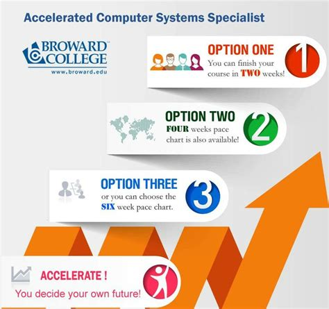 equity acceleration program e a p free apps