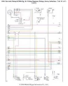 Daewoo Matiz Wiring Diagram Beautiful Daewoo Matiz Wiring Diagram Contemporary