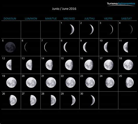 printable calendar 2016 with moon phases search results for full moon phases 2015 printable page 2