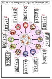 Calendario Chino 2016 Cerdo Hor 243 Scopo Chino Hor 243 Scopo Chino 2016 Hor 243 Scopo Chino