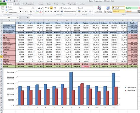 formato en excel control de ingresos y gastos personales excel no solo es para profesionales programaci 243 n en
