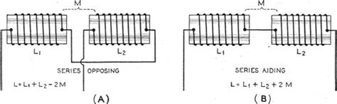 inductance of two coils in series radio physics course inductance july 1934 radio news and the wave rf cafe
