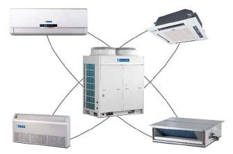 What Is A Vrv Air Conditioning System by What Is Vrf Vrv Air Conditioner System Lecol