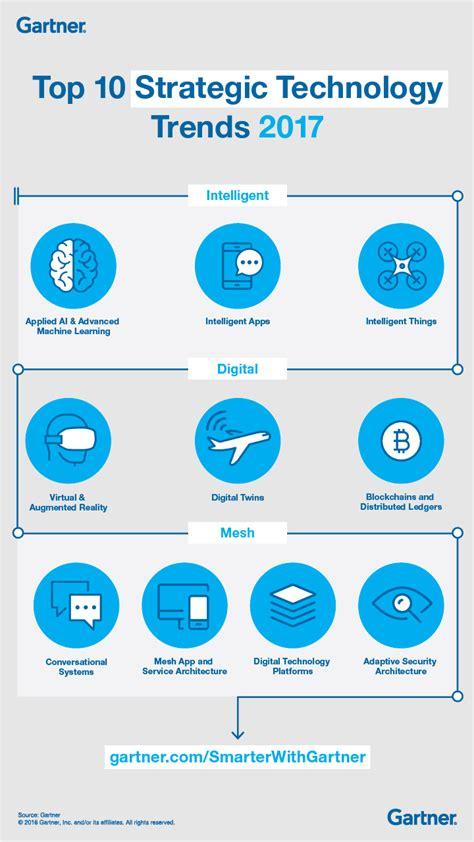 가트너 2017년 10대 전략 기술 트렌드 발표 Cio Korea 5 Trend Predictions 2017