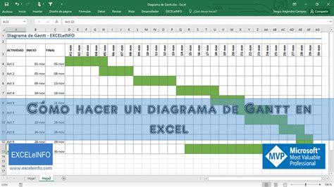 diagramme de gantt excel 2016 diagrama de gantt en excel con formato condicional