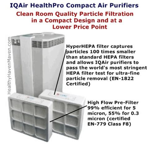 iqair healthpro compact air purifiers rated reviewed  diagramed