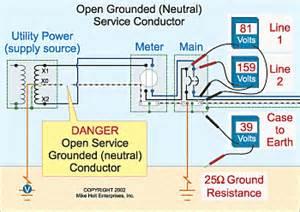 open neutral wiring neutral free printable wiring diagrams