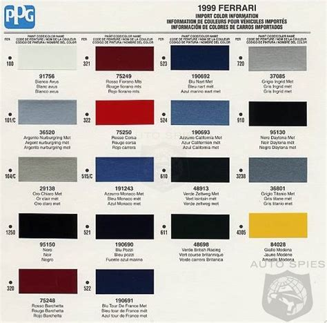automotive paint chart autos post