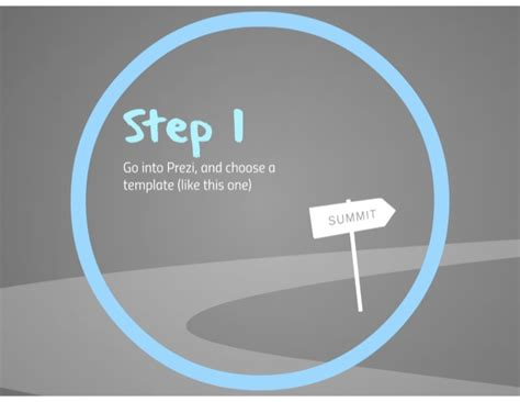 Prezzi Prezzi With Prezzi Find This Pin And More On Prezi Learning U Exles By Jimgharvey How To Choose A Prezi Template