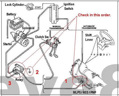 wiring diagram for neutral safety switch neutral safety switch ford f150 forum community of
