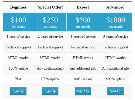 Center Table Css by Pricing Table Using Css W3lessons Info