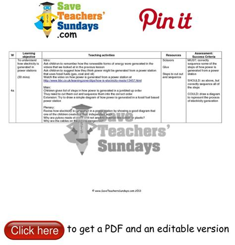primary science electricity 25 best electricity lesson plans worksheets and teaching