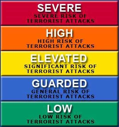 terror threat level colors 301 moved permanently
