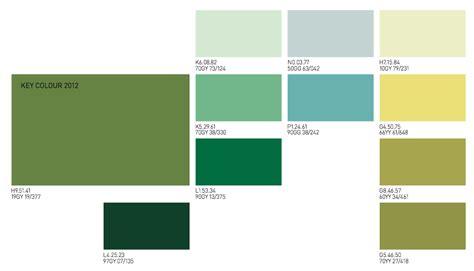 warna dasar untuk membuat warna coklat renovasi benerin rumah yuuk