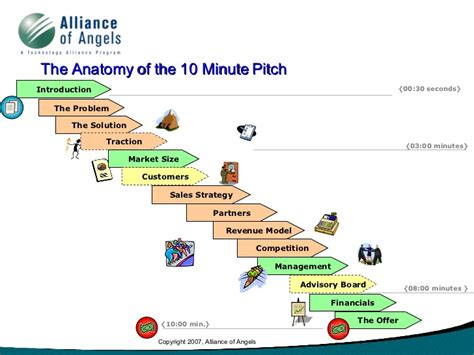 Alliance Of Angel S Pitch Deck Template Pitch Deck Template