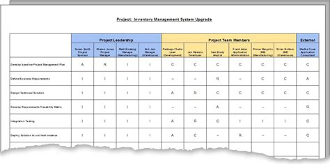 responsibility matrix template okl mindsprout co