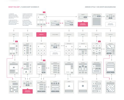 Workflow Diagram Ux Images How To Guide And Refrence Ux Flowchart Template