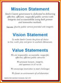 Mission Statement Vs Objectives 8 Mission Statement Vs Vision Statement Statement