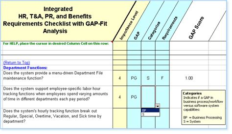 Hr Pr T A Software Requirements Checklist With Fit Gap Hris Requirements Template