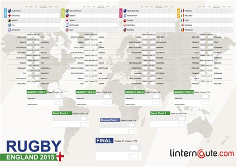 Calendrier Coupe Du Monde De Rugby Coupe Du Monde De Rugby 2015 Tableau Le Calendrier Des