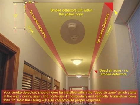 smoke detectors in bedrooms code smoke co2 alarmplacement for pellets stoves hearth com