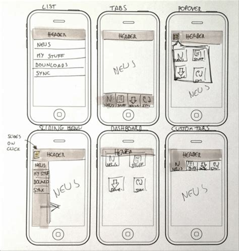 design app icon sketch how to sketch for better mobile experiences smashing