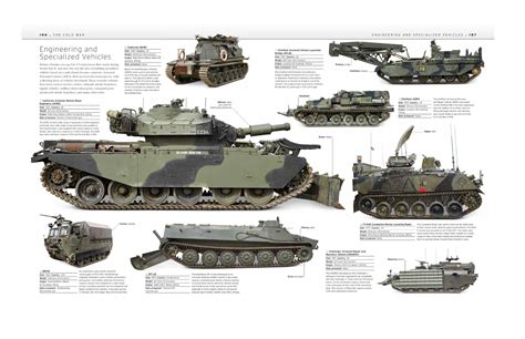 armored vehicles tank the definitive visual history of armored vehicles