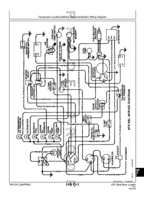 deere lx172 wiring diagram wirning diagrams