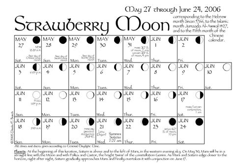 lunar calendar 2006 new year search results for moon phases of january 2015 page 2