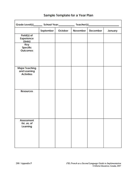 new york state lesson plan template new york state lesson plan template free