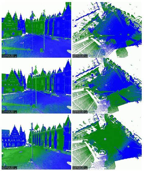 Range Image Segmentation