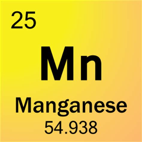 Manganese Protons by Elements