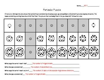 your own periodic table activity create your own periodic table activity brokeasshome com