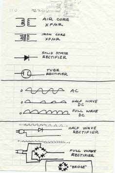 Jic Electrical Schematic Symbols Tciaffairs Electrical Schematic Symbols Wire Diagram Symbols Automotive Wiring Schematic Electrical