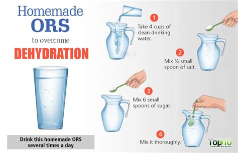 Herbal Carefor Stroke home remedies for dehydration top 10 home remedies